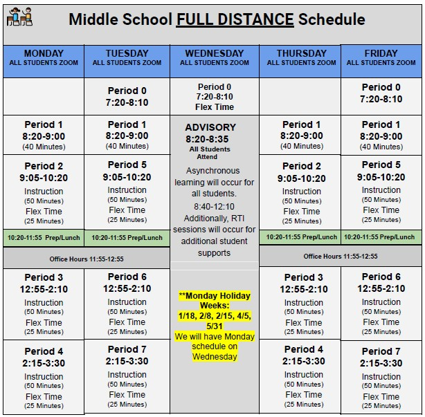 New Middle School Bell Schedule for Semester 2